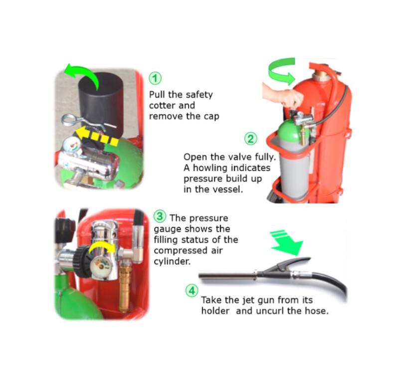 Πυροσβεστήρας Aviation CAFS Τροχήλατος 50lt-Τρόπος Χρήσης